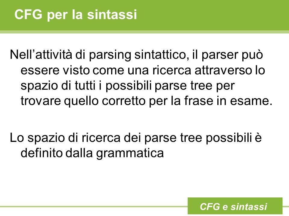 CFG per la sintassi Nellattività di parsing sintattico, il parser può essere visto come una ricerca attraverso lo spazio di tutti i possibili parse tree per trovare quello corretto per la frase in esame.