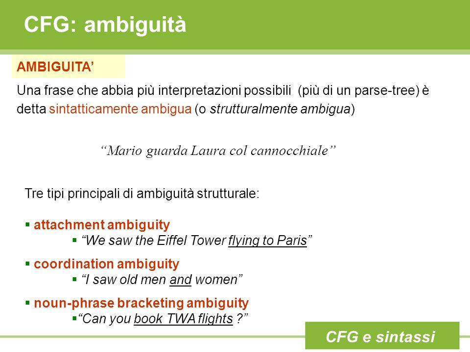 AMBIGUITA Una frase che abbia più interpretazioni possibili (più di un parse-tree) è detta sintatticamente ambigua (o strutturalmente ambigua) Tre tip