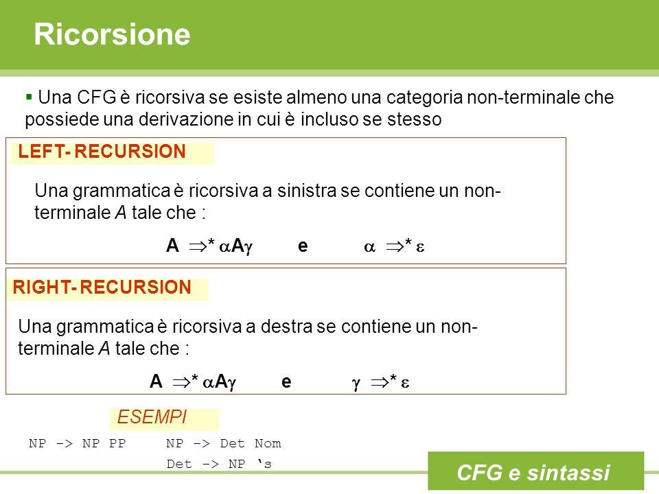 Una CFG è ricorsiva se esiste almeno una categoria non-terminale che possiede una derivazione in cui è incluso se stesso LEFT- RECURSION Una grammatica è ricorsiva a sinistra se contiene un non- terminale A tale che : A * A e * Ricorsione RIGHT- RECURSION Una grammatica è ricorsiva a destra se contiene un non- terminale A tale che : A * A e * NP -> NP PP ESEMPI NP -> Det Nom Det -> NP s CFG e sintassi
