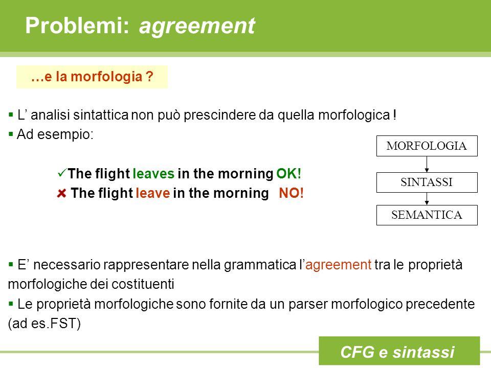 Problemi: agreement …e la morfologia ? L analisi sintattica non può prescindere da quella morfologica ! Ad esempio: The flight leaves in the morning O
