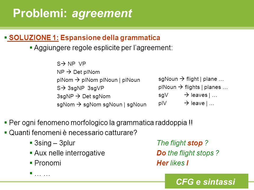 Problemi: agreement SOLUZIONE 1: Espansione della grammatica Aggiungere regole esplicite per lagreement: Per ogni fenomeno morfologico la grammatica raddoppia !.