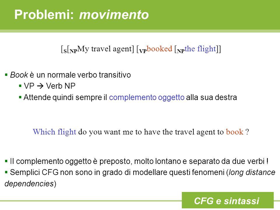 Problemi: movimento [ S [ NP My travel agent] [ VP booked [ NP the flight]] Book è un normale verbo transitivo VP Verb NP Attende quindi sempre il complemento oggetto alla sua destra Il complemento oggetto è preposto, molto lontano e separato da due verbi .