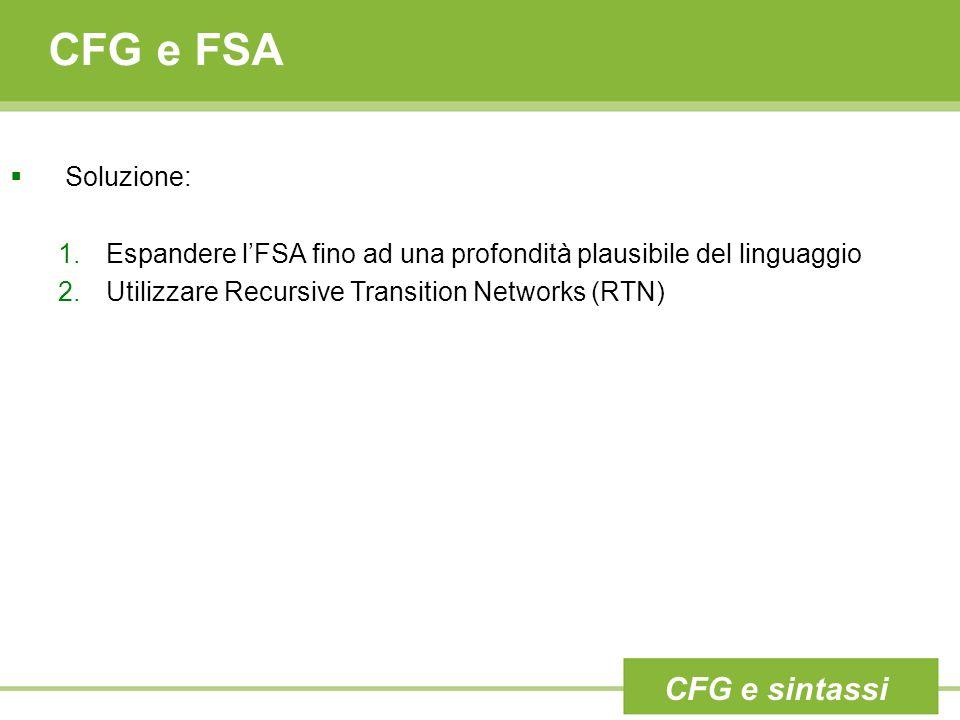 CFG e FSA Soluzione: 1.Espandere lFSA fino ad una profondità plausibile del linguaggio 2.Utilizzare Recursive Transition Networks (RTN) CFG e sintassi