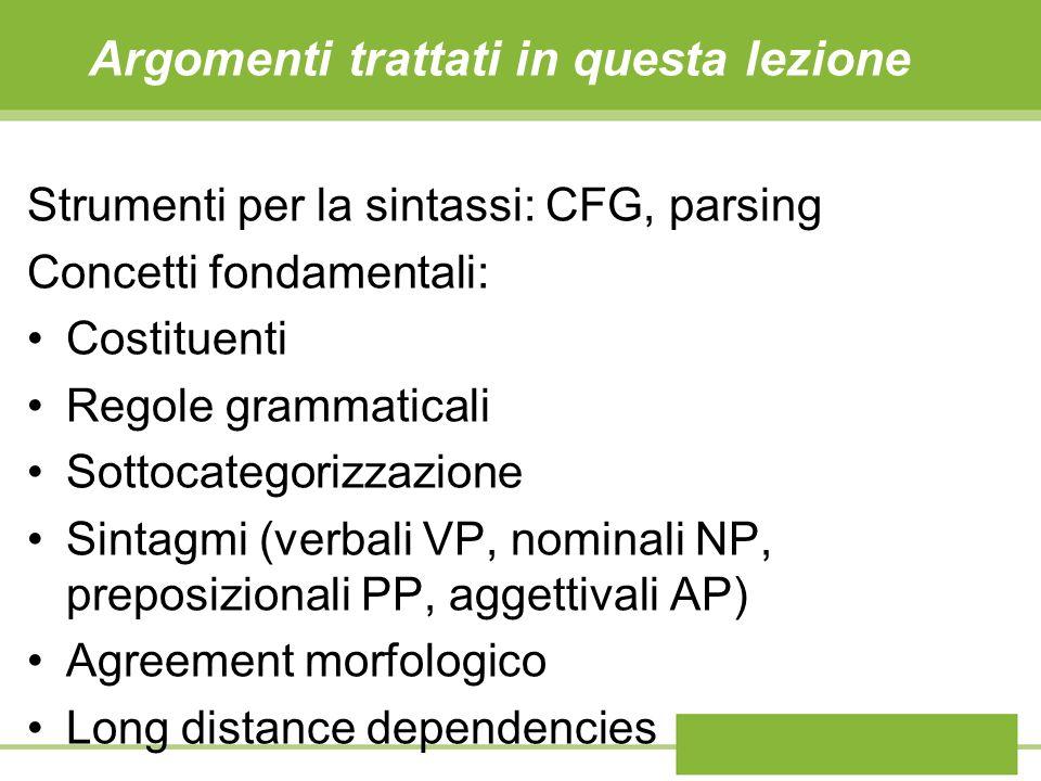 Argomenti trattati in questa lezione Strumenti per la sintassi: CFG, parsing Concetti fondamentali: Costituenti Regole grammaticali Sottocategorizzazi
