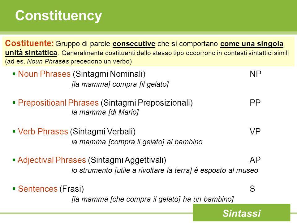 Constituency Test Sintassi Come riconoscere un costituente .