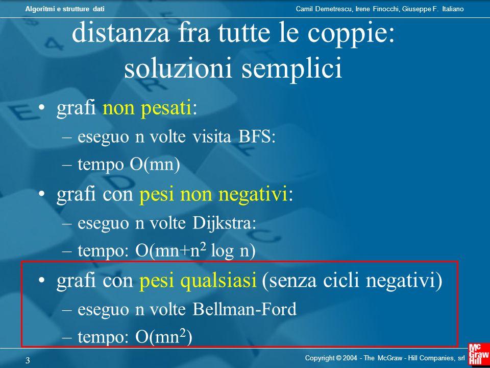 Camil Demetrescu, Irene Finocchi, Giuseppe F. ItalianoAlgoritmi e strutture dati distanza fra tutte le coppie: soluzioni semplici grafi non pesati: –e