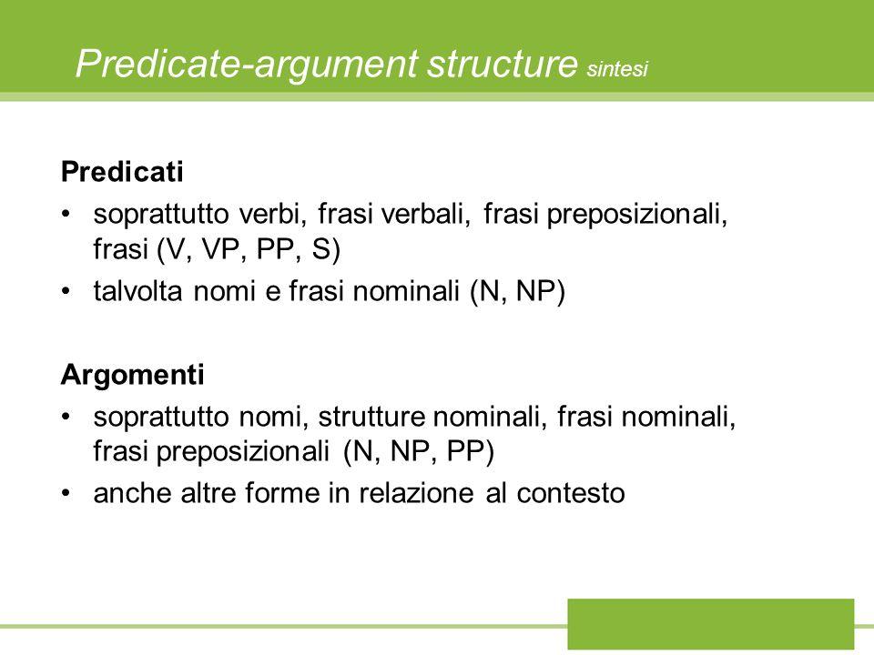 Predicate-argument structure sintesi Predicati soprattutto verbi, frasi verbali, frasi preposizionali, frasi (V, VP, PP, S) talvolta nomi e frasi nominali (N, NP) Argomenti soprattutto nomi, strutture nominali, frasi nominali, frasi preposizionali (N, NP, PP) anche altre forme in relazione al contesto