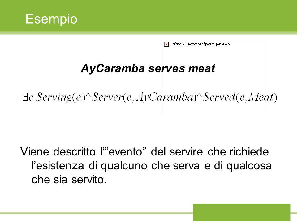 Esempio AyCaramba serves meat Viene descritto levento del servire che richiede lesistenza di qualcuno che serva e di qualcosa che sia servito.