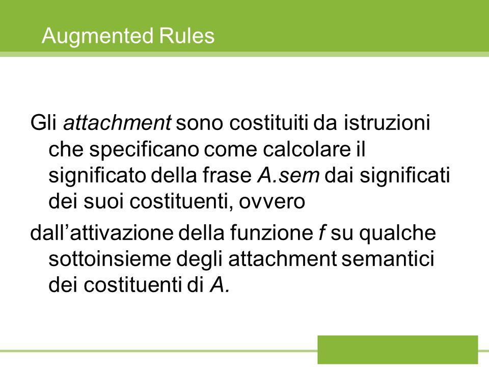 Augmented Rules Gli attachment sono costituiti da istruzioni che specificano come calcolare il significato della frase A.sem dai significati dei suoi costituenti, ovvero dallattivazione della funzione f su qualche sottoinsieme degli attachment semantici dei costituenti di A.