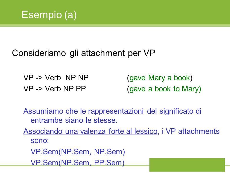 Esempio (a) Consideriamo gli attachment per VP VP -> Verb NP NP (gave Mary a book) VP -> Verb NP PP (gave a book to Mary) Assumiamo che le rappresentazioni del significato di entrambe siano le stesse.