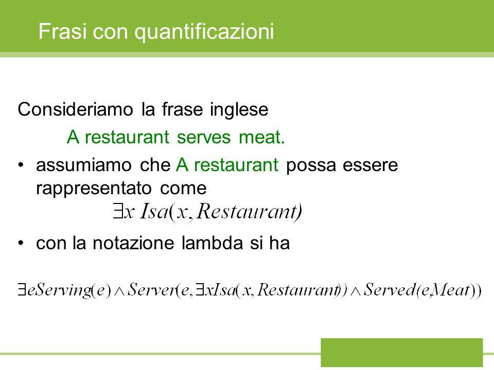 Frasi con quantificazioni Consideriamo la frase inglese A restaurant serves meat.
