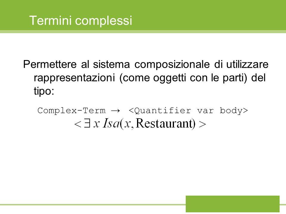 Termini complessi Permettere al sistema composizionale di utilizzare rappresentazioni (come oggetti con le parti) del tipo: Complex-Term