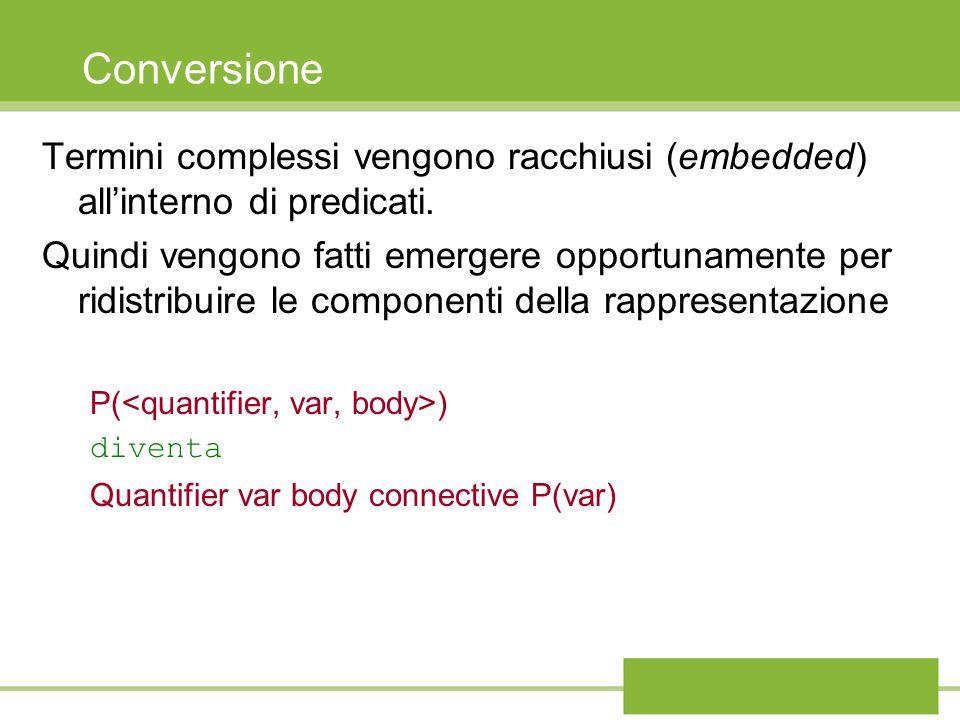 Conversione Termini complessi vengono racchiusi (embedded) allinterno di predicati.