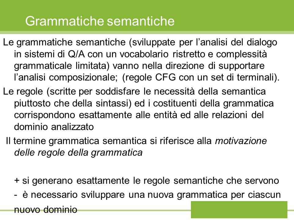 Grammatiche semantiche Le grammatiche semantiche (sviluppate per lanalisi del dialogo in sistemi di Q/A con un vocabolario ristretto e complessità grammaticale limitata) vanno nella direzione di supportare lanalisi composizionale; (regole CFG con un set di terminali).