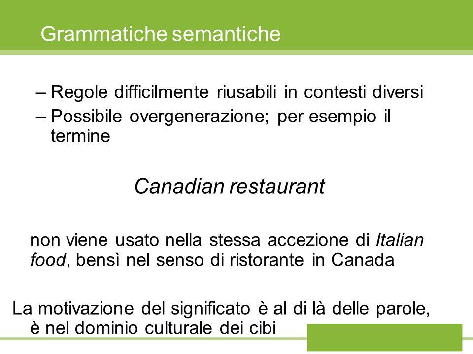 Grammatiche semantiche –Regole difficilmente riusabili in contesti diversi –Possibile overgenerazione; per esempio il termine Canadian restaurant non viene usato nella stessa accezione di Italian food, bensì nel senso di ristorante in Canada La motivazione del significato è al di là delle parole, è nel dominio culturale dei cibi