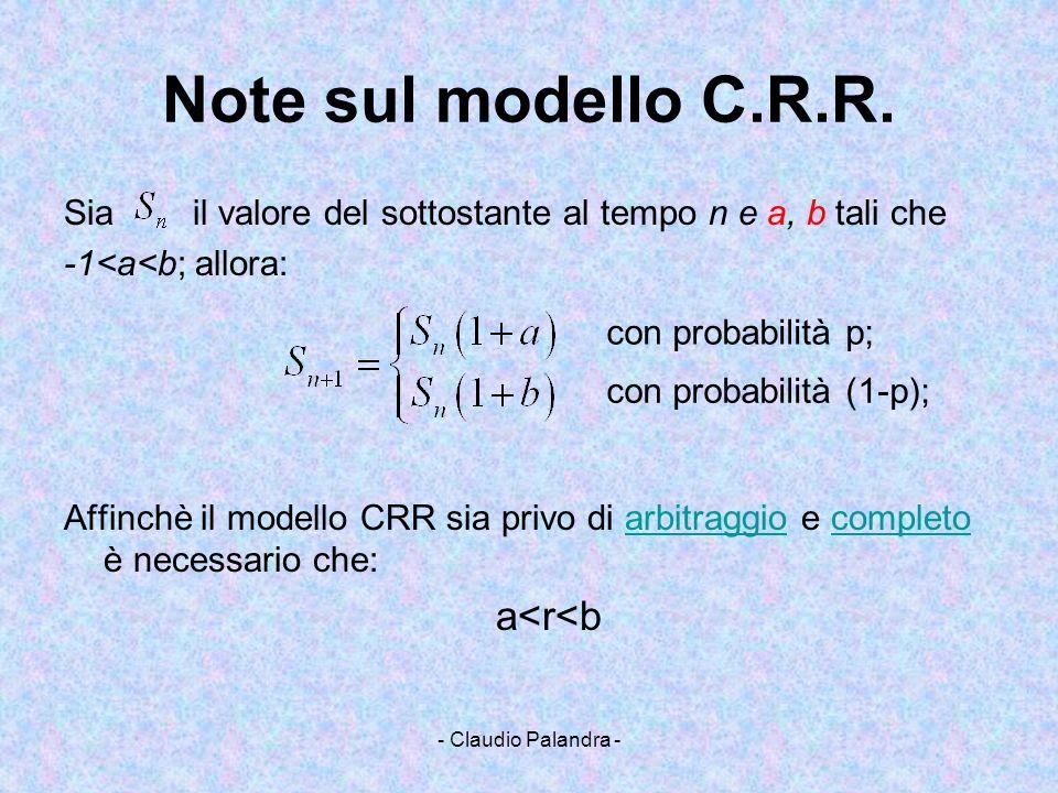 - Claudio Palandra - Note sul modello C.R.R. Sia il valore del sottostante al tempo n e a, b tali che -1<a<b; allora: Affinchè il modello CRR sia priv