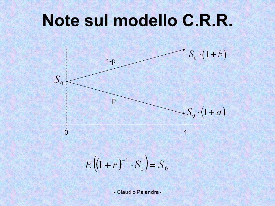 - Claudio Palandra - Note sul modello C.R.R. 01 p 1-p