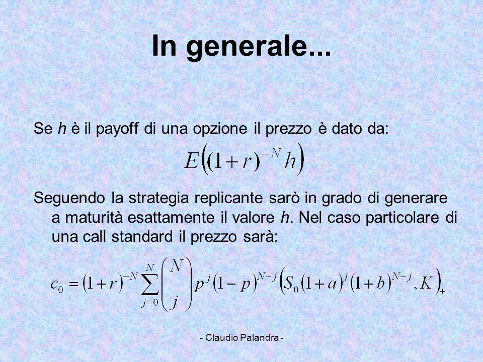 - Claudio Palandra - In generale... Se h è il payoff di una opzione il prezzo è dato da: Seguendo la strategia replicante sarò in grado di generare a