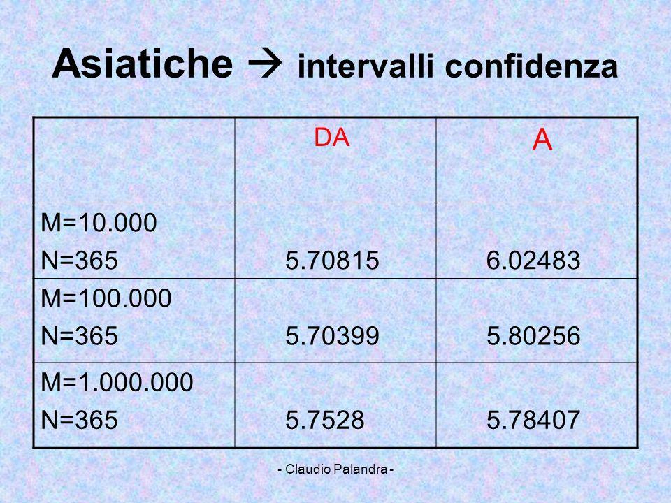 - Claudio Palandra - Asiatiche intervalli confidenza DA A M=10.000 N=365 5.70815 6.02483 M=100.000 N=365 5.70399 5.80256 M=1.000.000 N=365 5.7528 5.78