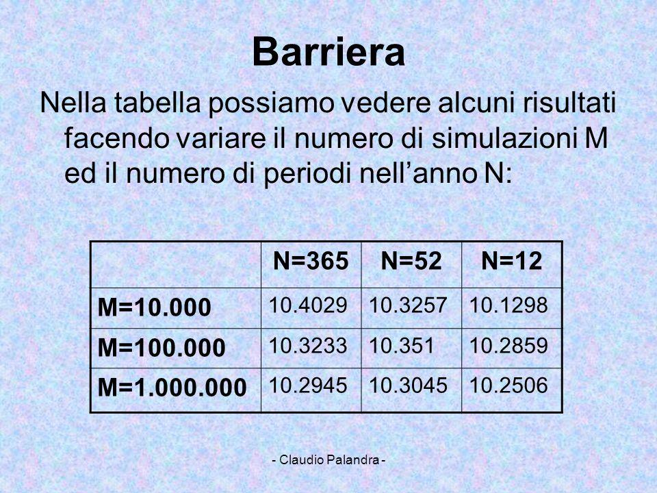 - Claudio Palandra - Barriera Nella tabella possiamo vedere alcuni risultati facendo variare il numero di simulazioni M ed il numero di periodi nellan