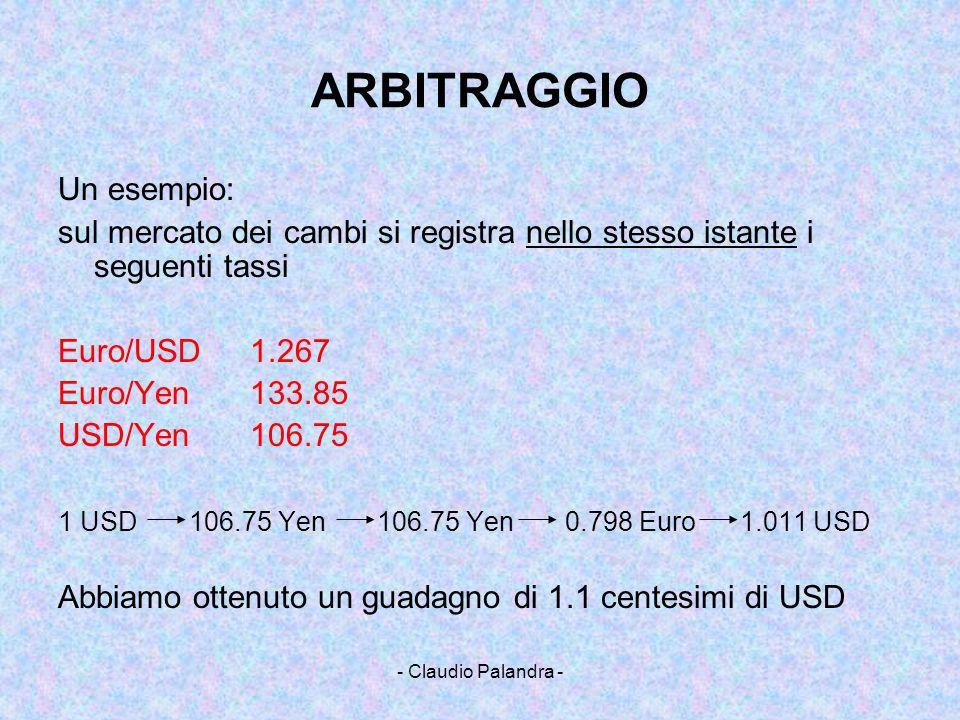 - Claudio Palandra - ARBITRAGGIO Un esempio: sul mercato dei cambi si registra nello stesso istante i seguenti tassi Euro/USD1.267 Euro/Yen133.85 USD/