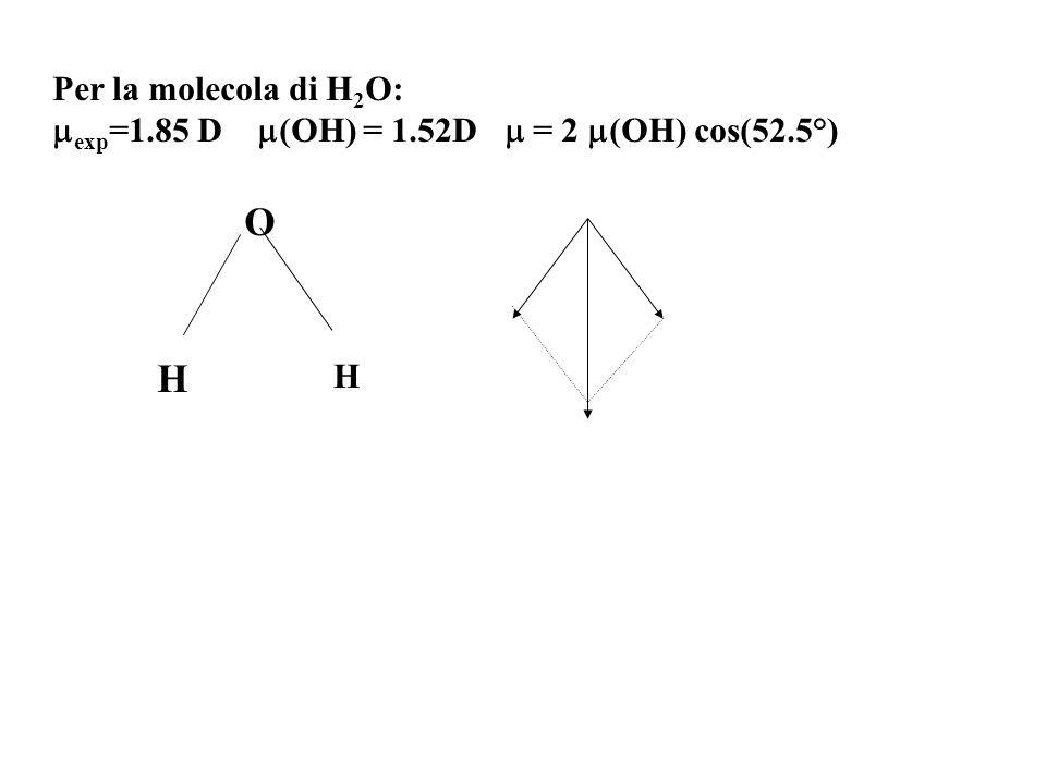 Per la molecola di H 2 O: exp =1.85 D (OH) = 1.52D = 2 (OH) cos(52.5°) O H H