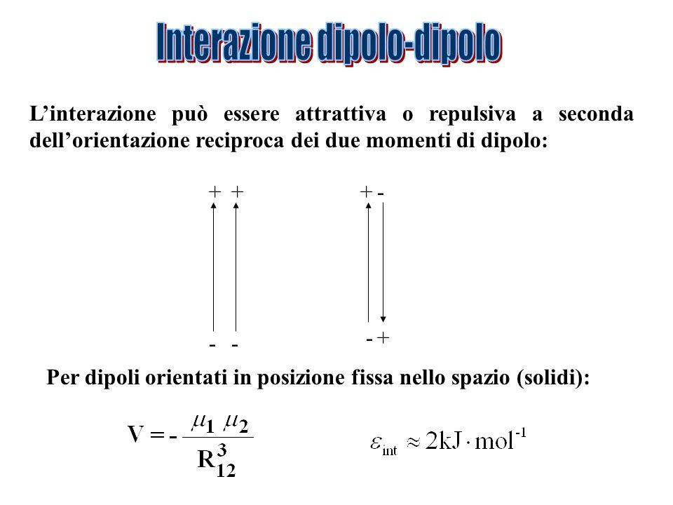 Linterazione può essere attrattiva o repulsiva a seconda dellorientazione reciproca dei due momenti di dipolo: +++ + -- - - Per dipoli orientati in posizione fissa nello spazio (solidi):