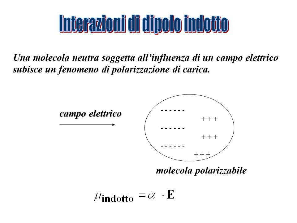 Una molecola neutra soggetta allinfluenza di un campo elettrico subisce un fenomeno di polarizzazione di carica.