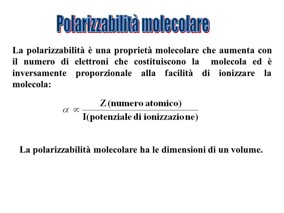 La polarizzabilità è una proprietà molecolare che aumenta con il numero di elettroni che costituiscono la molecola ed è inversamente proporzionale alla facilità di ionizzare la molecola: La polarizzabilità molecolare ha le dimensioni di un volume.