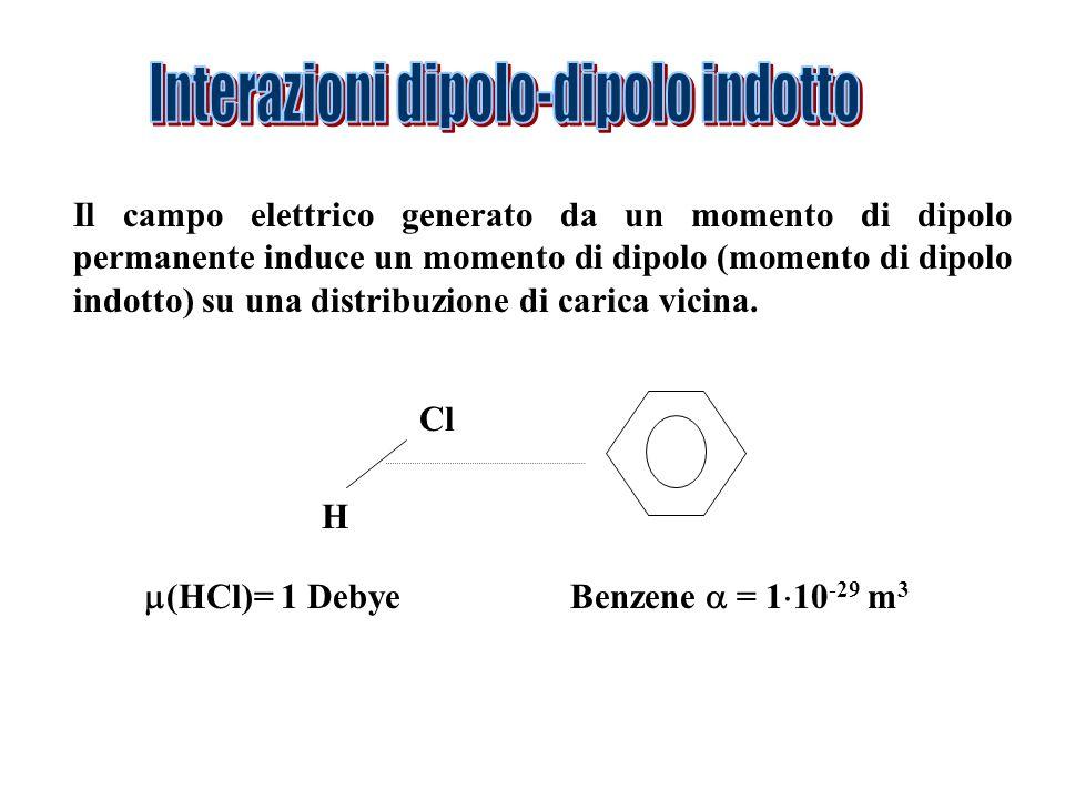 Il campo elettrico generato da un momento di dipolo permanente induce un momento di dipolo (momento di dipolo indotto) su una distribuzione di carica vicina.