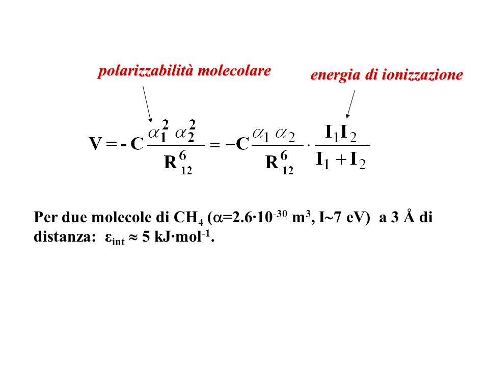 polarizzabilità molecolare energia di ionizzazione Per due molecole di CH 4 ( =2.6·10 -30 m 3, I 7 eV) a 3 Å di distanza: ε int 5 kJ·mol -1.