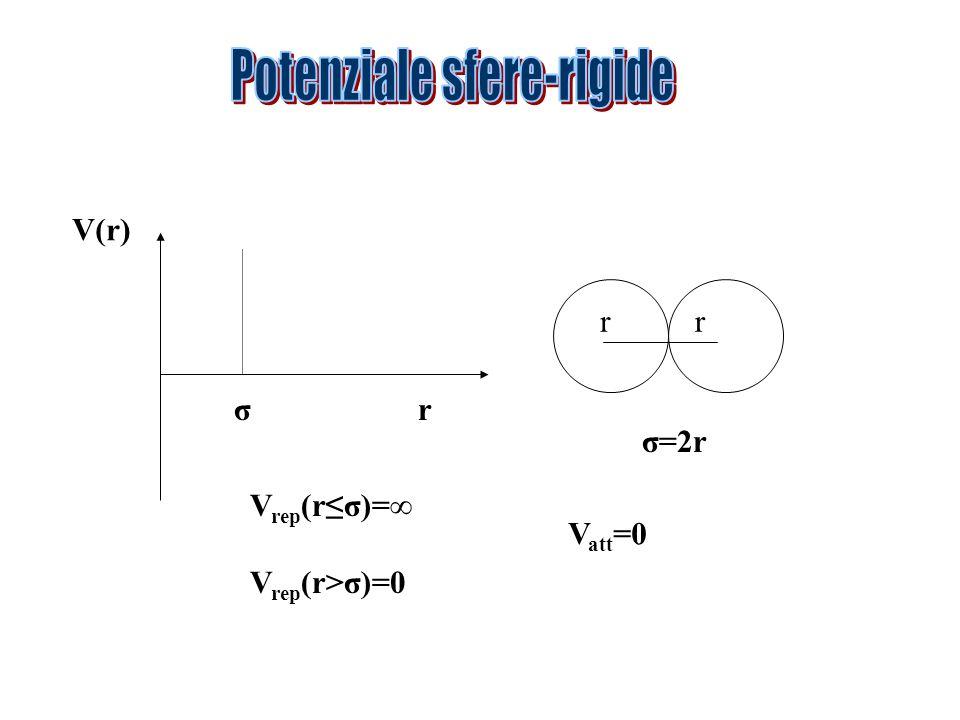 Una funzione che riproduce analiticamente i risultati dei calcoli quantistici è: C = costante caratteristica della coppia di atomi interagenti Raggio di Van der Waals = determina la distanza minima alla quale possono avvicinarsi due atomi.