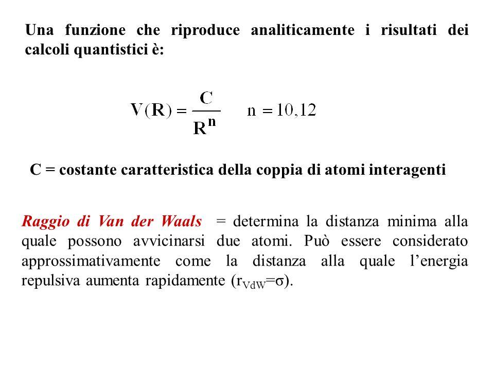 Il raggio di Van der Waals definisce anche un area (S VdW ) e un volume (V VdW ) che rappresentano aree e volumi impenetrabili.
