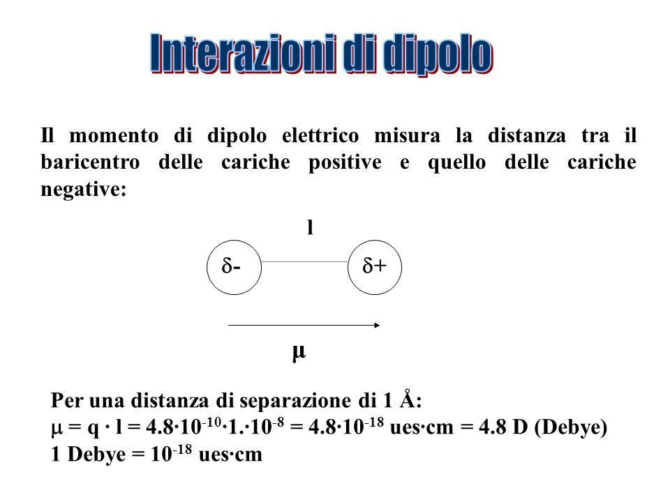 Momento di dipolo per alcuni legami legame (D) legame (D) H-F1.9C-F1.4 H-Cl1.0C-Cl1.5 H-N1.3C-N0.2 H-O1.5C-O0.1