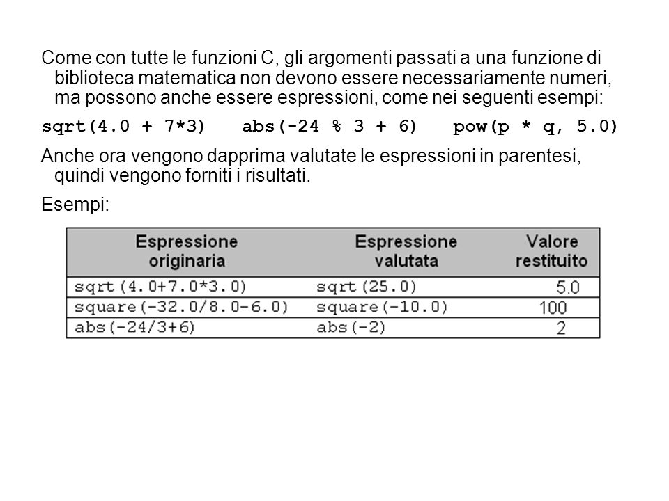 Come le funzioni scritte dallutente, anche quelle di biblioteca possono essere inserite come parte di espressioni più ampie.