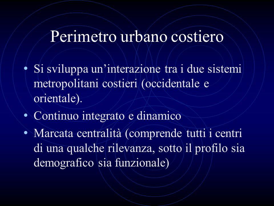Perimetro urbano costiero Si sviluppa uninterazione tra i due sistemi metropolitani costieri (occidentale e orientale). Continuo integrato e dinamico