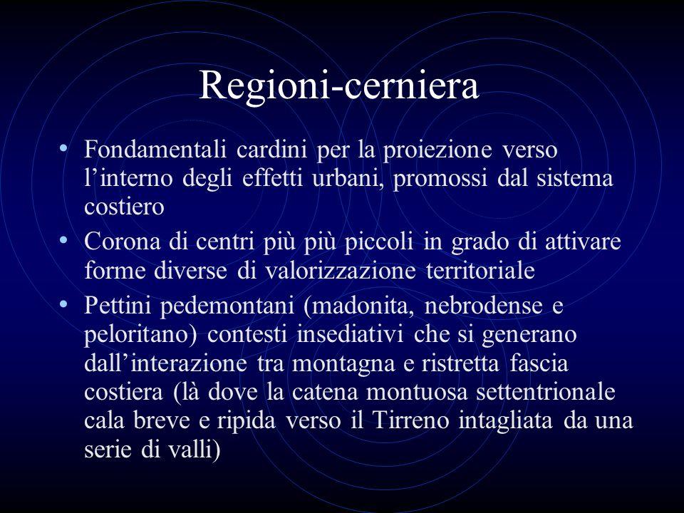 Regioni-cerniera Fondamentali cardini per la proiezione verso linterno degli effetti urbani, promossi dal sistema costiero Corona di centri più più pi