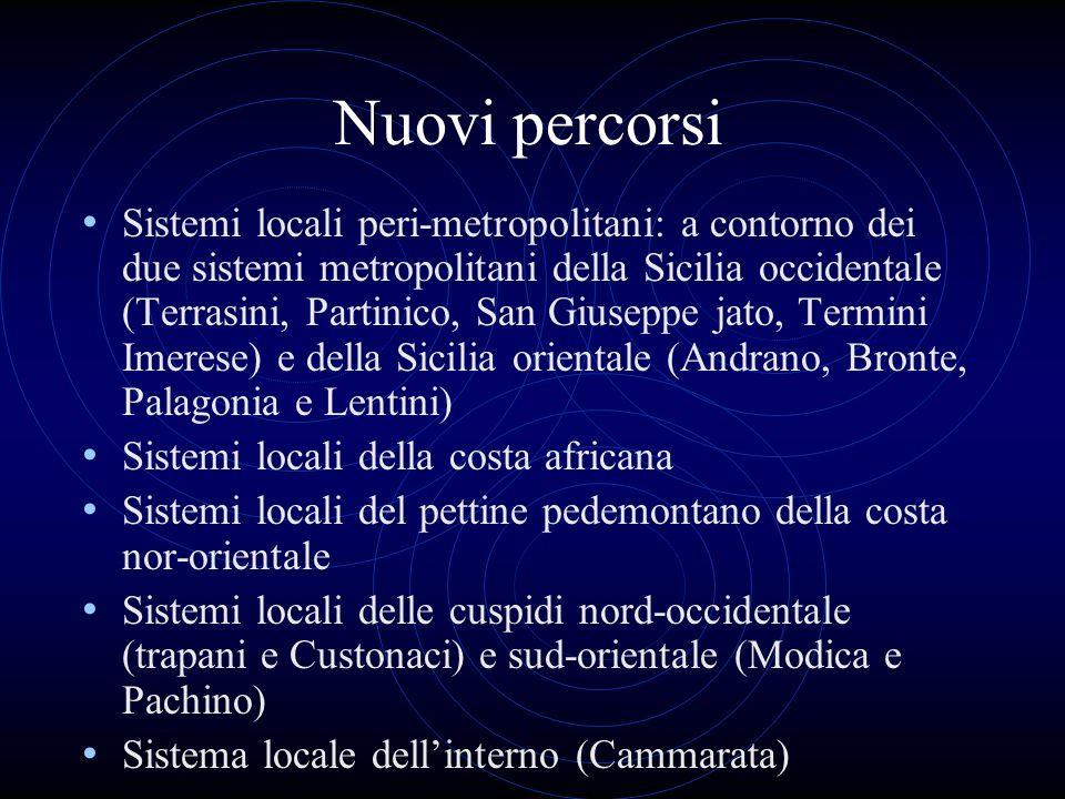 Nuovi percorsi Sistemi locali peri-metropolitani: a contorno dei due sistemi metropolitani della Sicilia occidentale (Terrasini, Partinico, San Giusep