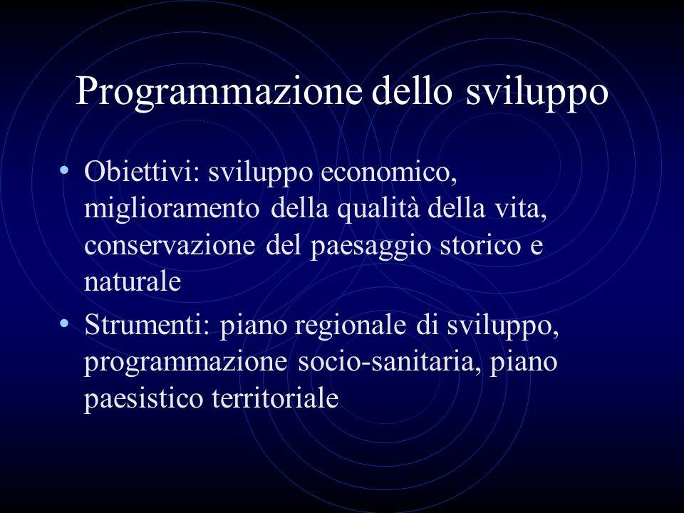 Programmazione dello sviluppo Obiettivi: sviluppo economico, miglioramento della qualità della vita, conservazione del paesaggio storico e naturale St