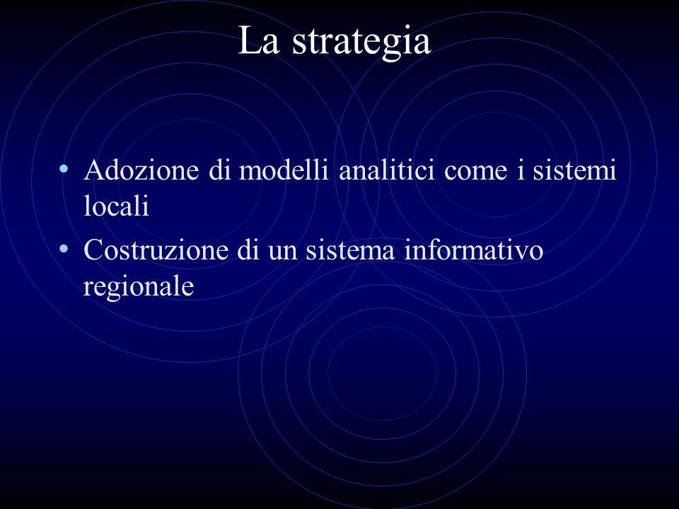 La strategia Adozione di modelli analitici come i sistemi locali Costruzione di un sistema informativo regionale