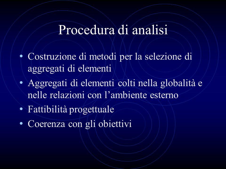 Procedura di analisi Costruzione di metodi per la selezione di aggregati di elementi Aggregati di elementi colti nella globalità e nelle relazioni con
