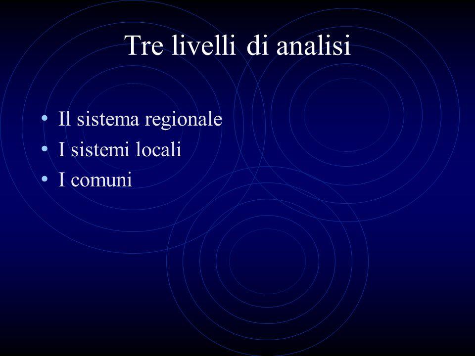 Tre livelli di analisi Il sistema regionale I sistemi locali I comuni