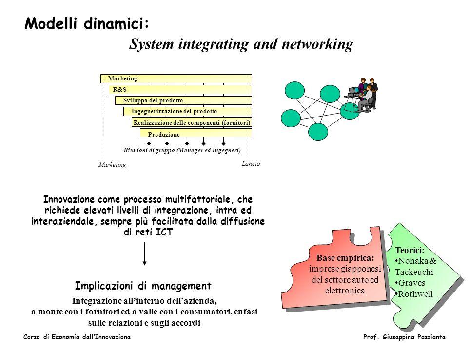 Corso di Economia dellInnovazioneProf. Giuseppina Passiante Modelli dinamici: Marketing R&S Sviluppo del prodotto Ingegnerizzazione del prodotto Reali