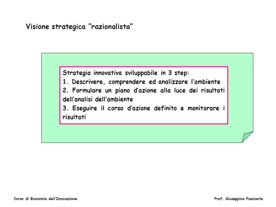 Corso di Economia dellInnovazioneProf. Giuseppina Passiante Visione strategica razionalista Strategia innovativa sviluppabile in 3 step: 1. Descrivere