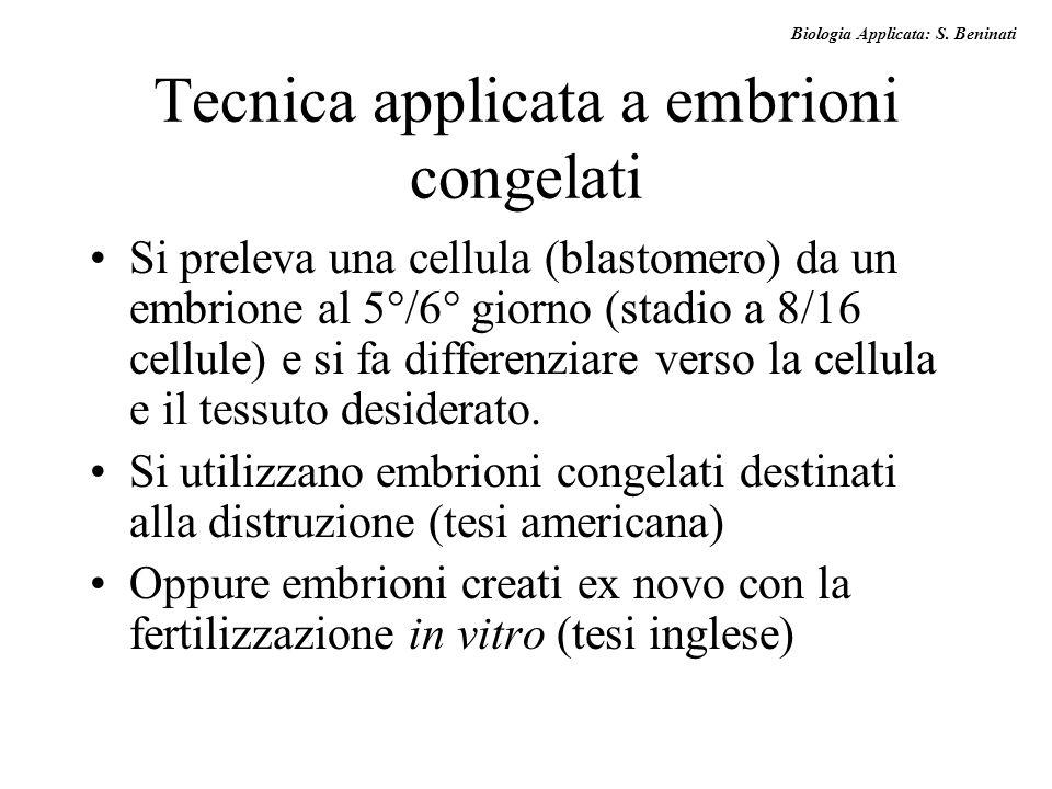 Biologia Applicata: S.