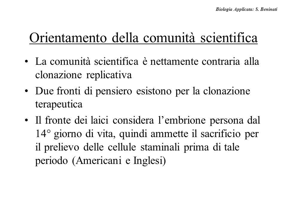 Biologia Applicata: S. Beninati Orientamento della comunità scientifica La comunità scientifica è nettamente contraria alla clonazione replicativa Due