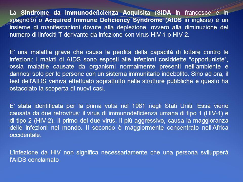 La Sindrome da Immunodeficienza Acquisita (SIDA in francesce e in spagnolo) o Acquired Immune Deficiency Syndrome (AIDS in inglese) è un insieme di ma