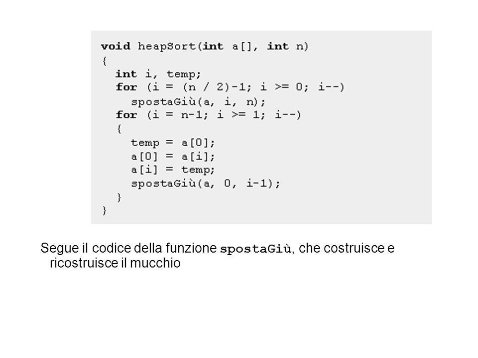 /* definisce la funzione quickSort */ int quickSort(int a[]) { int min, max, pivot, temp; min = 0; max = NUMEL-1; pivot = a[3]; while (min < max) { while (a[min] < pivot) min ++; while (a[max] > pivot) max --; temp = a[min]; a[min] = a[max]; a[max] = temp; min ++; max --; }