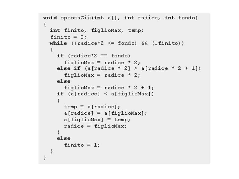 Osserviamo che allinterno della funzione main() la funzione quickSort è dichiarata (con listruzione int quickSort (int []); ) in modo da ricevere come parametro un vettore di interi e fornire un risultato intero (in questo caso un vettore).