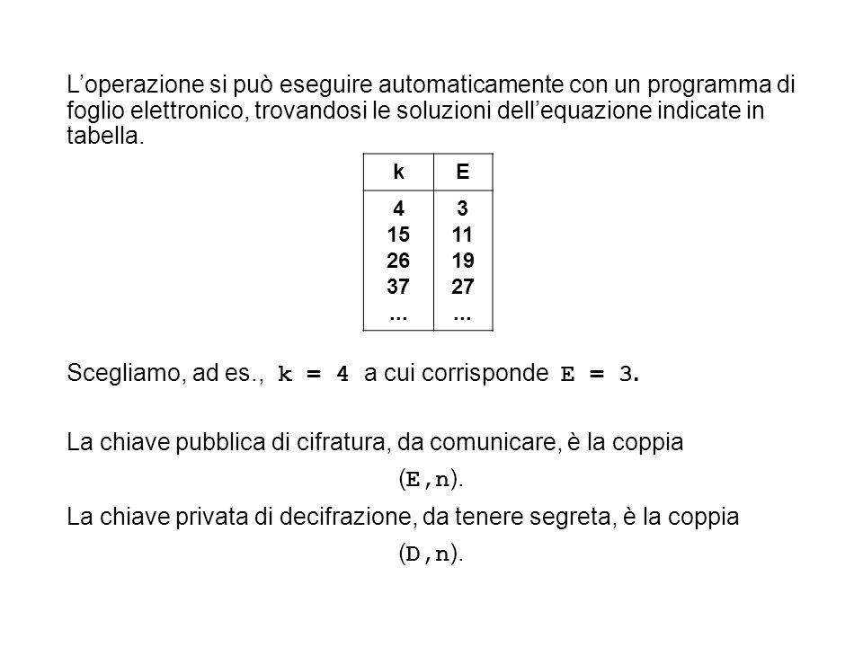 Loperazione si può eseguire automaticamente con un programma di foglio elettronico, trovandosi le soluzioni dellequazione indicate in tabella. kE 4 15